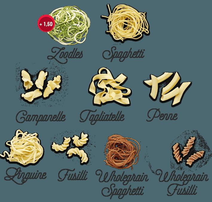Pasta-Sorts-ENG